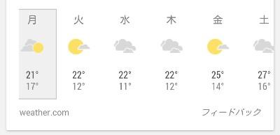 週間天気予報 25度以下の涼しい または肌寒い気温