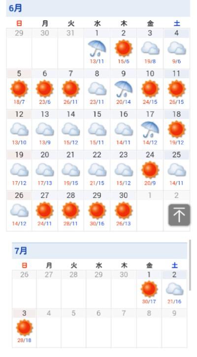 最高気温14度の日もあれば 30度の日もある